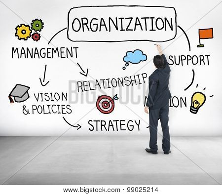 Organization Management Team Group Company Concept