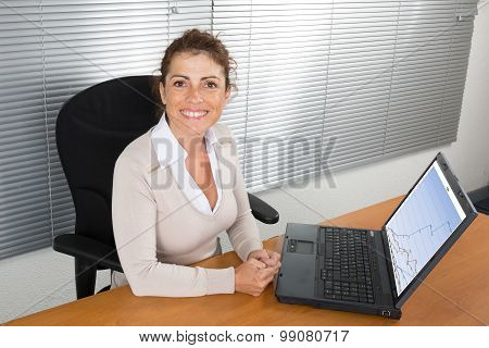 Businesswoman Sitting Front Laptop Computer With Financial Information As Graphics And Charts On Scr