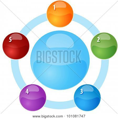 Blank business strategy concept infographic diagram illustration Orbit Relationship Five