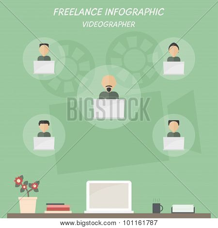Freelancer videographer infographic