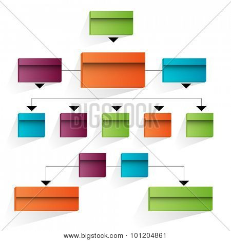 An image of a 3d corporate organizational chart.