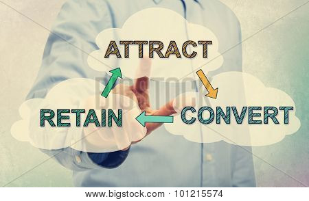 Young Man In Blue Shirt Pointing At Attract, Convert And Retain
