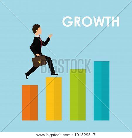 Financial Growth design