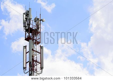 Receiving And Transmitting Antenna  Cellular Communications