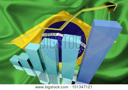 Brazil 3D Map Stock Markets Up 3D Map Stock Markets Up