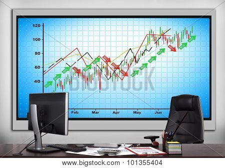 Screen With Stock Chart