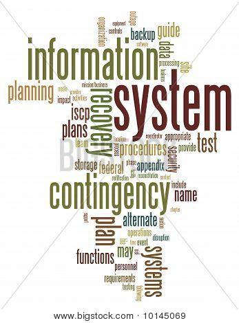 Contingency Planning Wordcloud