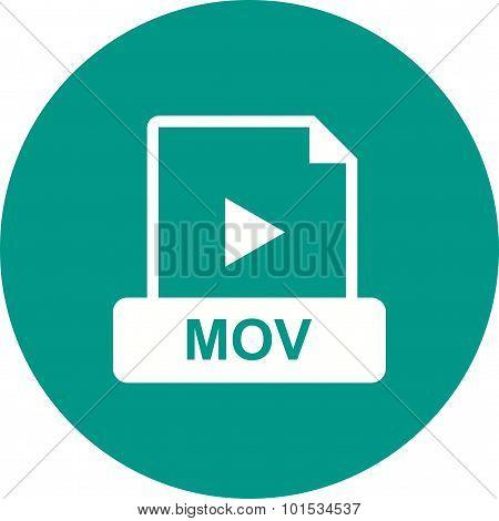 MOV , File