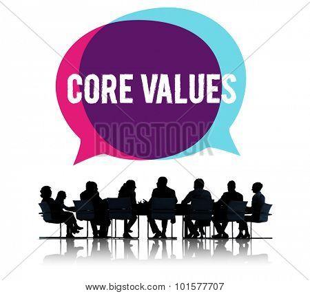 Core Values Core Focus Goals Ideology Main Purpose Concept