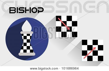 The Moves Of The Chess Bishop