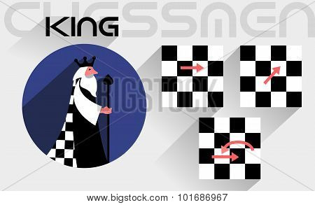 The Moves Of The Chess King