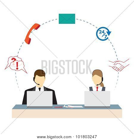 Call Center. Support Service.