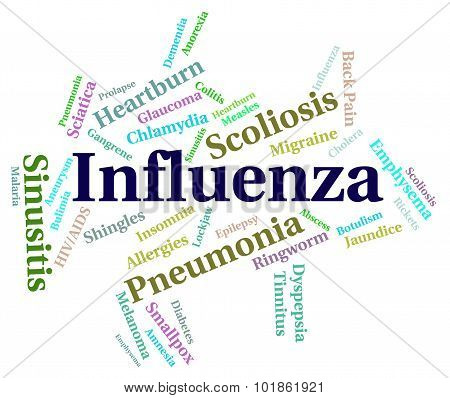 Influenza Word Shows Poor Health And Afflictions