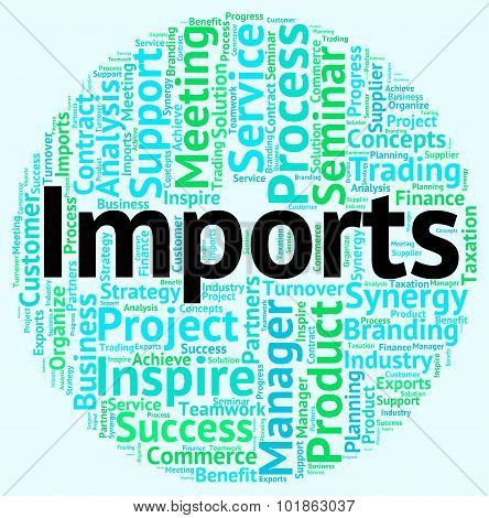 Imports Word Indicates Buy Abroad And Business