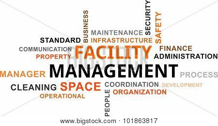 word cloud - facility management
