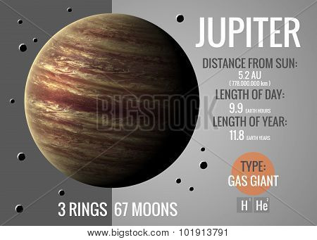 Jupiter - Infographic presents one of the solar system planet, look and facts. This image elements f
