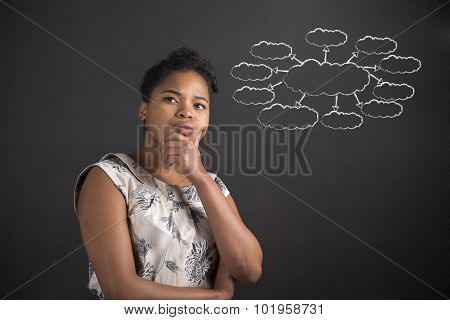 African American Woman With Hand On Chin Thinking Thought Diagram  On Blackboard Background