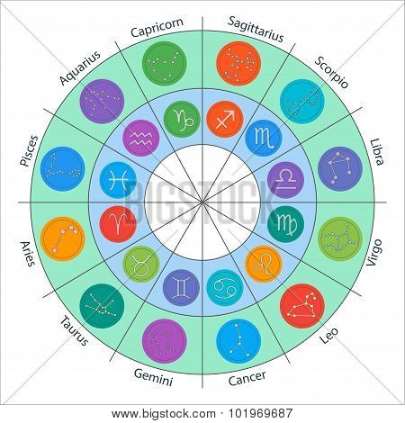 Zodiac signs and constellations in circle in flat style. Set of colorful icons. Vector illustration.