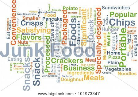 Background concept wordcloud illustration of junk food