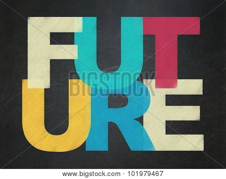 Time concept: Future on School Board background