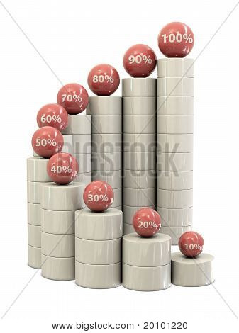 Spiral stairs and red balls with percents
