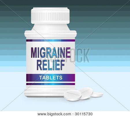 Migraine Medication.