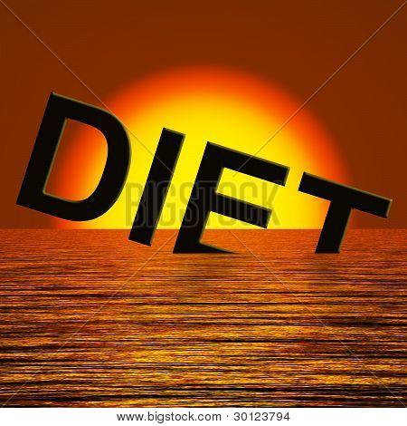 Diet Word Sinking Meaning Broken Diet