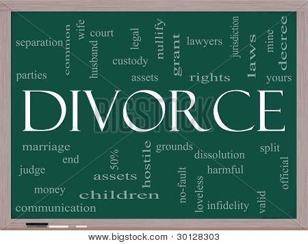 Divorce Word Cloud Concept On A Blackboard