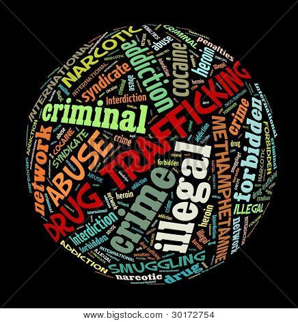 Drug trafficking concept in word collage