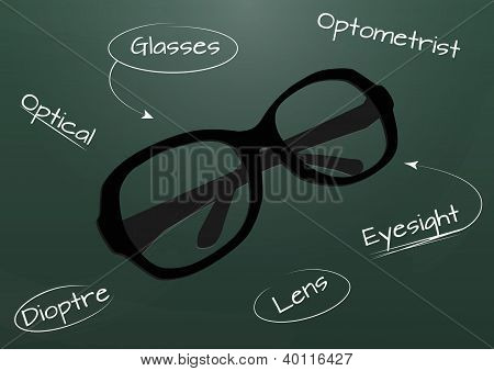 Glasses Chalkboard