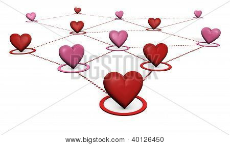 Love And Social Network Concept