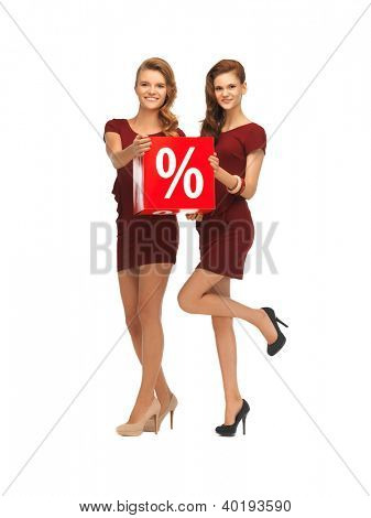 picture of two teenage girls in red dresses with percent sign