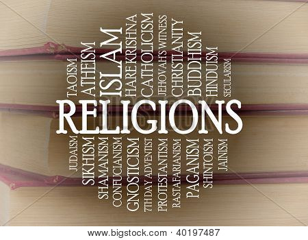Religions Word Cloud
