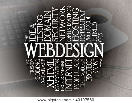Concepto de palabra Cloud Webdesign