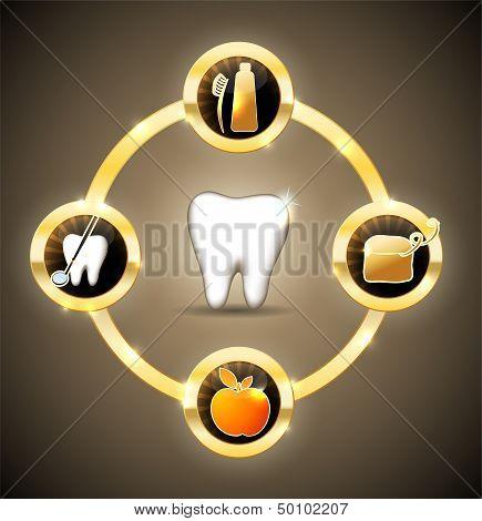 Dental health care wheel