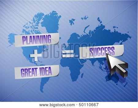 Business Success Equation Illustration