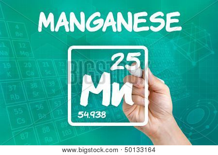 Hand drawing the symbol for the chemical element Maganese