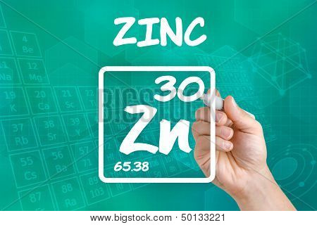 Hand drawing the symbol for the chemical element zinc