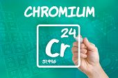 Hand drawing the symbol for the chemical element chromium
