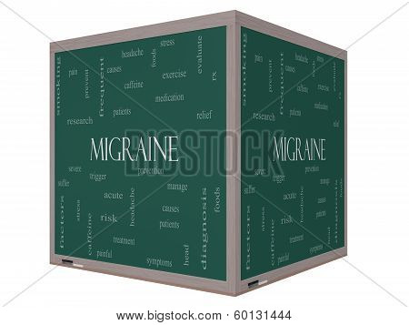 Migraine Word Cloud Concept On A 3D Cube Blackboard