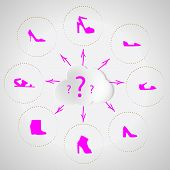 picture of flat-foot  - Set of icons with pink silhouette womens shoes around the cloud with question marks - JPG