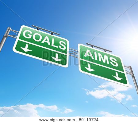 Goal And Aims Concept.
