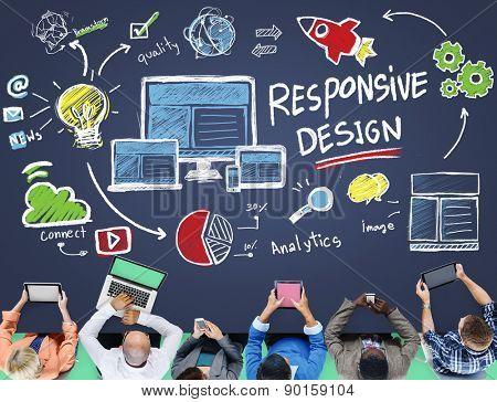 Responsive Design Responsive Quality Analytics Imagination Concept