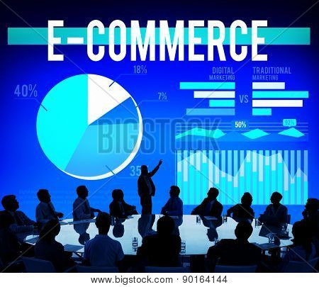 E-commerce Business Communication Analysis Concept
