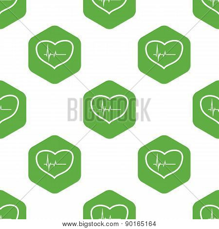 Cardiogram sign pattern