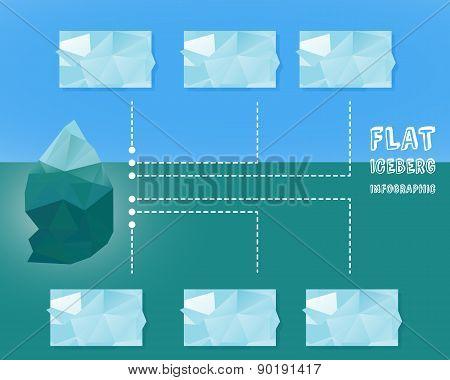 Polygonal Iceberg Infographic