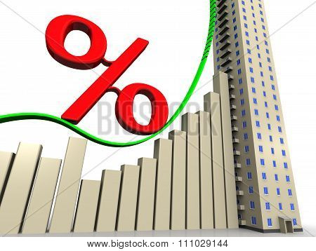 The growing interest on the mortgage. Financial concept