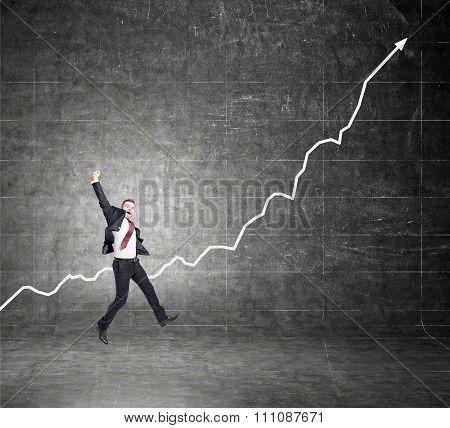 Successfully Growing Career