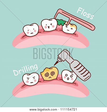 Cartoon Tooth Floss And Drilling