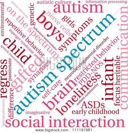 Autism Spectrum Word Cloud
